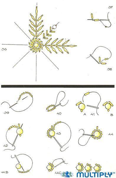 اساسيات التطريز بالخرز - beads embroidery basics ~ شغل ابره NEEDLE CRAFTS