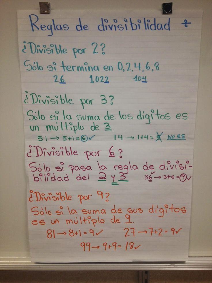 Matemáticas. Divisón