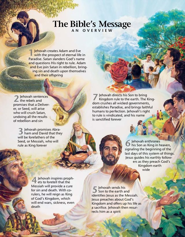 "The Bible clearly answers the questions we all ask: 'Why do we get sick and die? What does the future hold?' The publication ""The Bible-What Is It's Message?"" gives an overview of the Bible, in chronological order. You can download it for free from JW.ORG. Click PUBLICATIONS > BOOKS & BROCHURES"