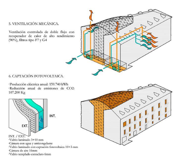 Mejores 17 im genes de proyectos que intentar en pinterest for Arquitectura tecnica a distancia