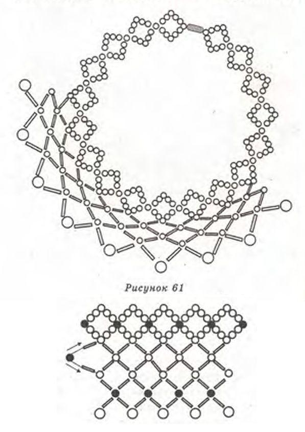 Схема Ожерелья,