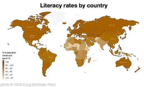 The Best Resources For World Literacy Day