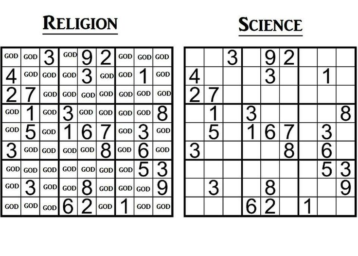 Science vs spirituality set the differences