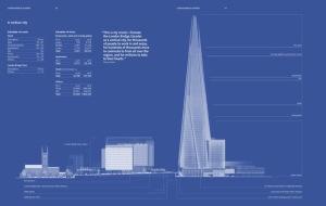 Shard by Renzo Piano