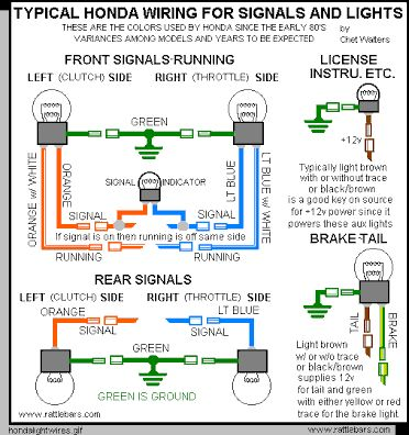 best 31 motorcycle wiring diagram ideas on pinterest. Black Bedroom Furniture Sets. Home Design Ideas