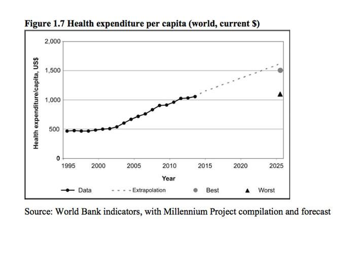 4 | Despite What You've Heard, The World Is Getting Better (But Don't Get Too Complacent) | Co.Exist | ideas + impact