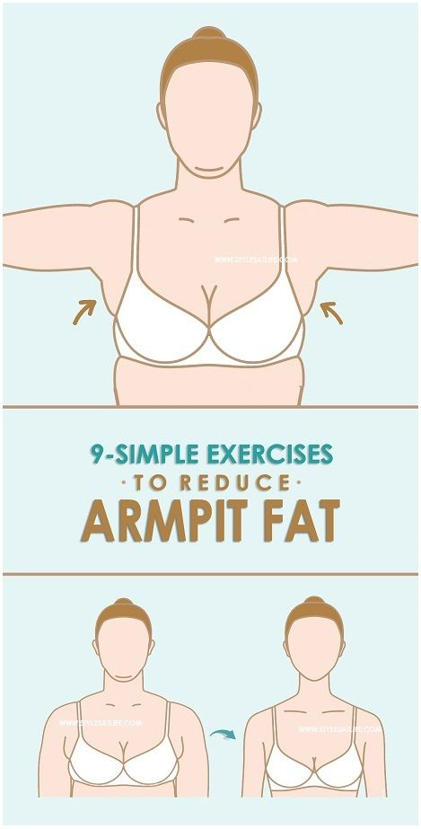 9 best ways of exercises to burn fat at armpit bra area idee pinterest exercice r gime et. Black Bedroom Furniture Sets. Home Design Ideas