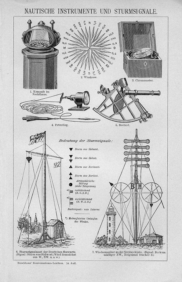 1894 Marine Nautical Instruments