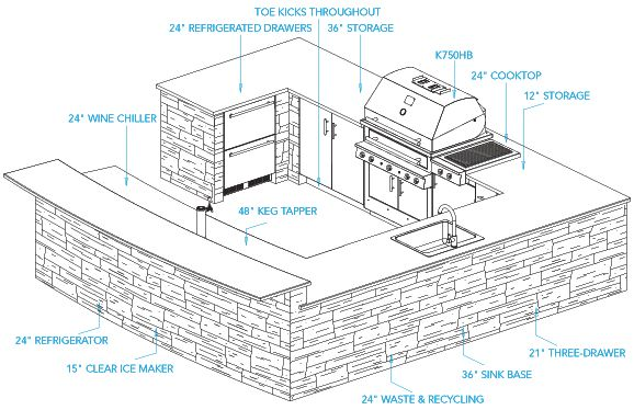 10 X 12 Kitchen Layout | Outdoor Kitchen Design Plans & Ideas | Kalamazoo Outdoor Gourmet