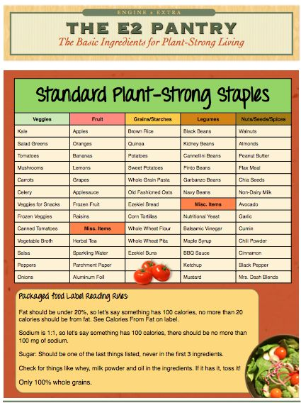 Grocery List Whole Foods Plant Based Diet