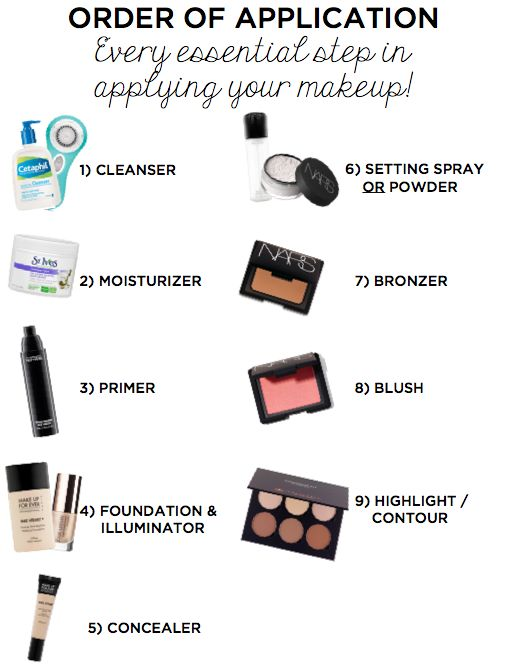 Order of application - Every essential step in applying your makeup
