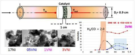 Advances in Engineering features: Hydrogen production by steam reforming of DME over Ni-based catalysts modified with vanadium