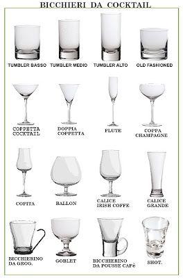 La festa dei bicchieri