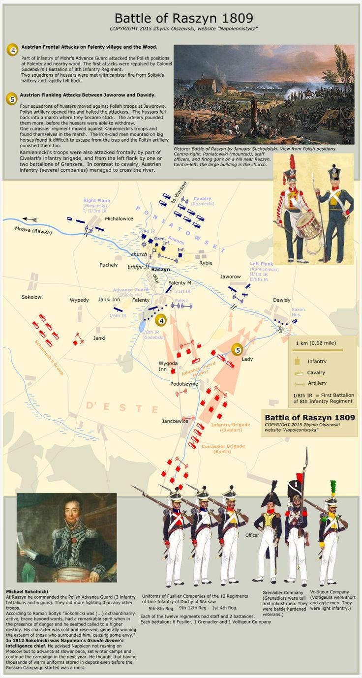 Map: Battle of Raszyn 1809. Napoleonic Wars. More maps here mapswar2.x10host.com/Raszyn_battle_War_Campaign_1809.htm