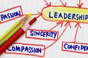 Do as I Do - SMART Leadership