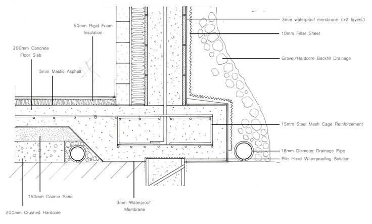 Concrete foundation detail google search detailing for Building foundation plans