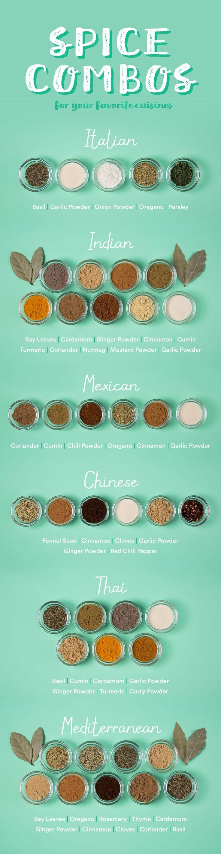 How many times have you started a recipe only to realize you're missing four of the spices listed? Or you just downed the best spoonful
