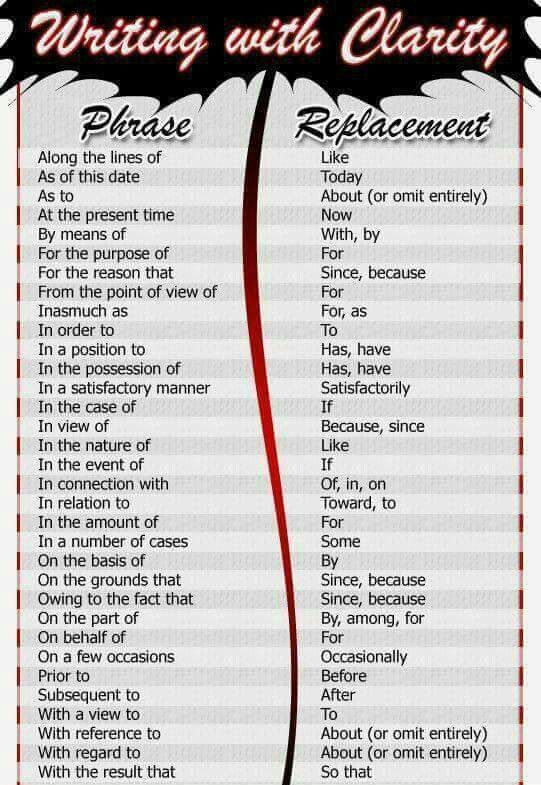Best English Writing Images On Pinterest  English Writing   Best English Writing Images On Pinterest  English Writing Learning  English And English