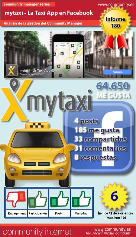 Cómo lo hace mytaxi – La Taxi App en #Facebook. Análisis del servicio de #CommunityManager