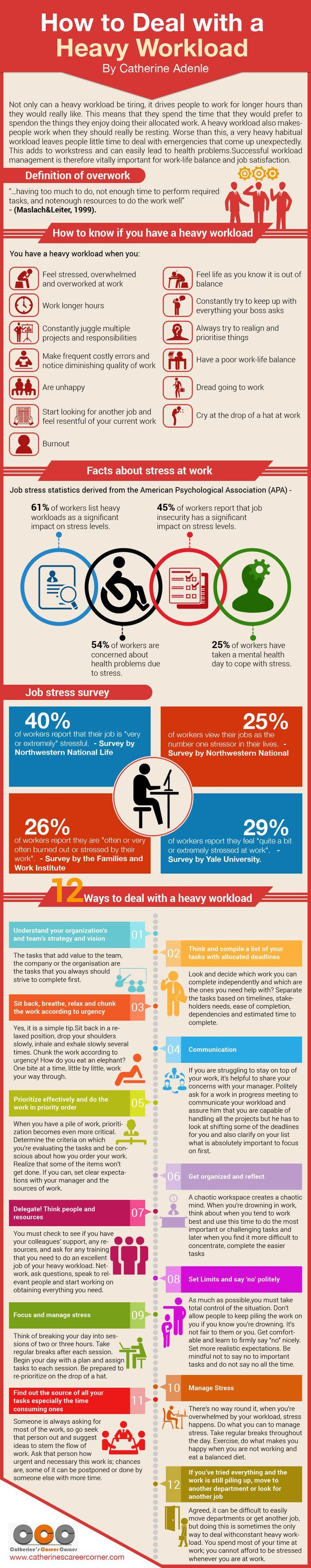 elements of stress that has a significant impact on people How other people's stress can kill you though, what's mirrored is the stress of coworkers, managers and significant others impact: this new world.