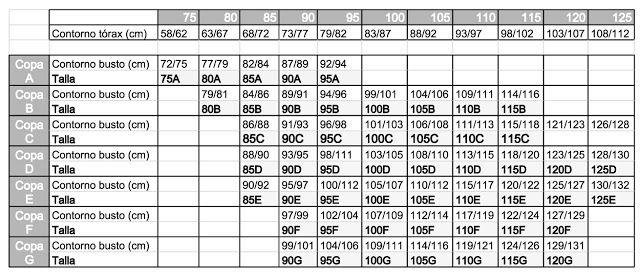 nunonu: Cómo calcular tu talla de sujetador correctamente