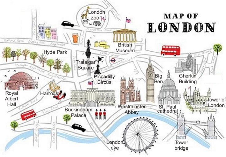 English Exercises: London monuments and places