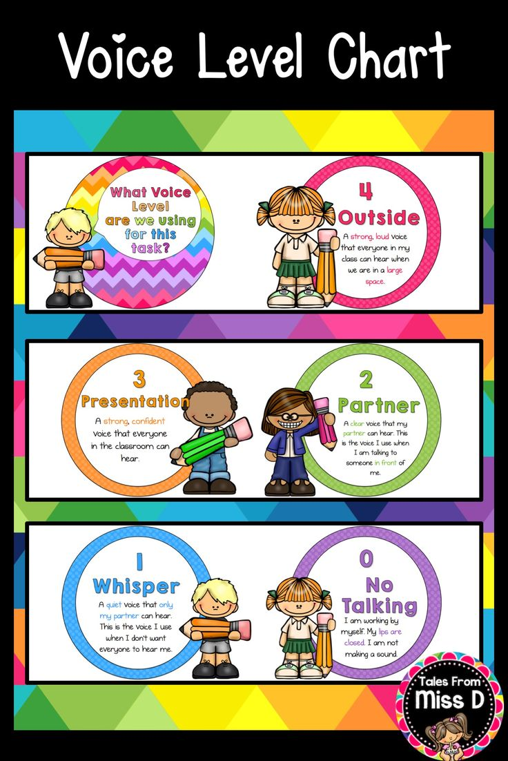 Keep Voice Levels under control in your classroom with this bright and colourful Voice Level Chart. This display works as a clip chart. Use a peg to show which voice level students should be using. The chart also includes levels and joining ribbon. © Tales From Miss D