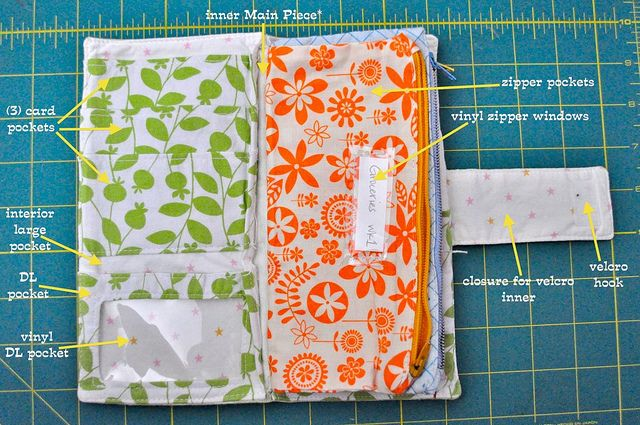 tutorial for cash envelope wallet