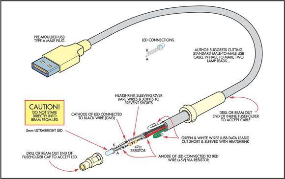 Latarka USB