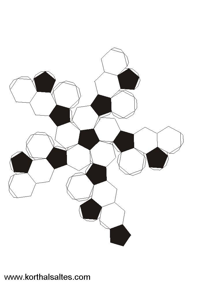 Cómo hacer una pelota de fútbol. Esquema de distribucion de los pentagonos y hexagonos.
