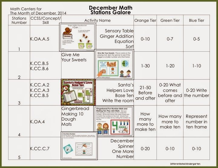 differentiated instruction math lesson plans