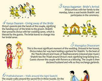 Indian Wedding Program  Simple Scripted   Hindu Wedding