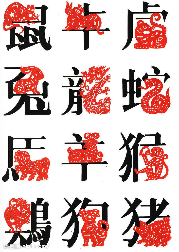 Chinese zodiac combining cut paper versions of the animals with their Chinese characters. In order (left-to-right, top-to-bottom), the animals are the Rat, Ox, Tiger, Rabbit, Dragon, Snake, Horse, Ram, Monkey, Rooster, Dog, and Pig. And yes, I actually had to memorize this when I was little, and can fire it off on demand even now. :)