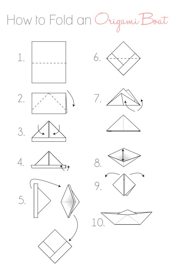 best 25 paper boats ideas on pinterest sailor party diy nautical birthday party ideas and. Black Bedroom Furniture Sets. Home Design Ideas
