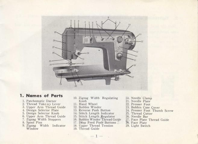 Belvedere Sewing Machine Instruction Manual | Sewing Machine