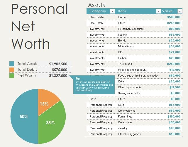 Explore Our Example Of Net Worth Statement Template Statement Template Personal Statement Financial