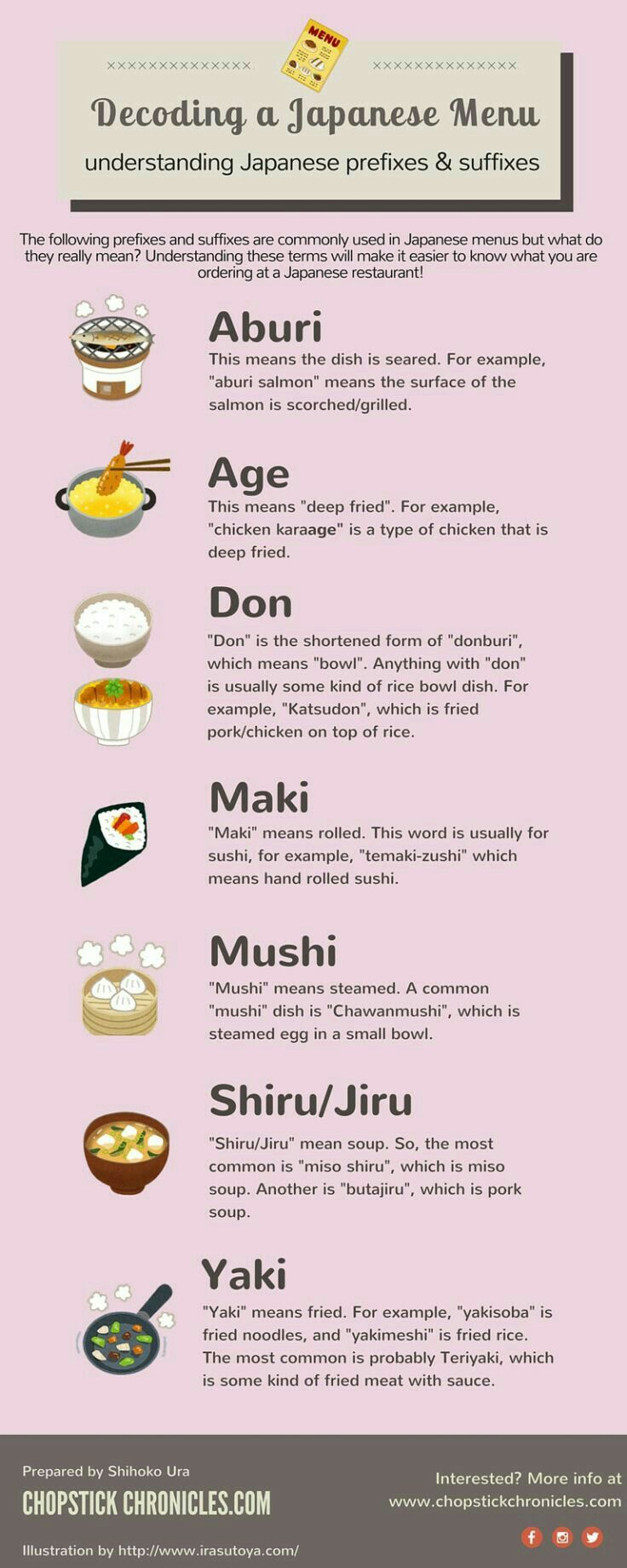 Best 20+ Japanese Menu ideas on Pinterest | Japanese ...