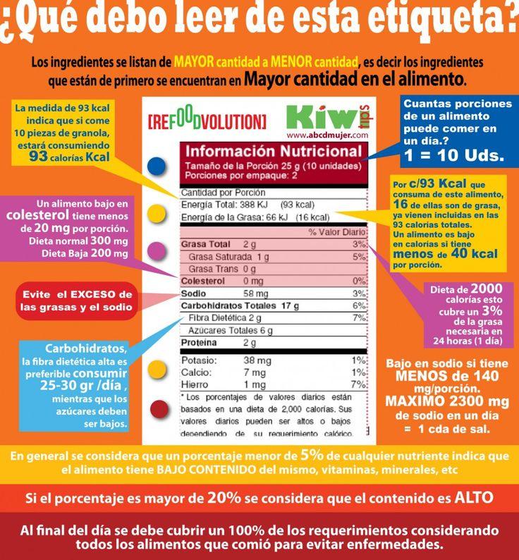 etiqueta nutricional Más info en www.abcdmujer.com