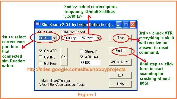 Make A Simple Gsm Sim Card Reader Writer Ehobbyprojects Card Reader Iphone Secrets Hacking Computer