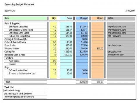 17 best images about budgeting planning worksheets on for Home renovation worksheet