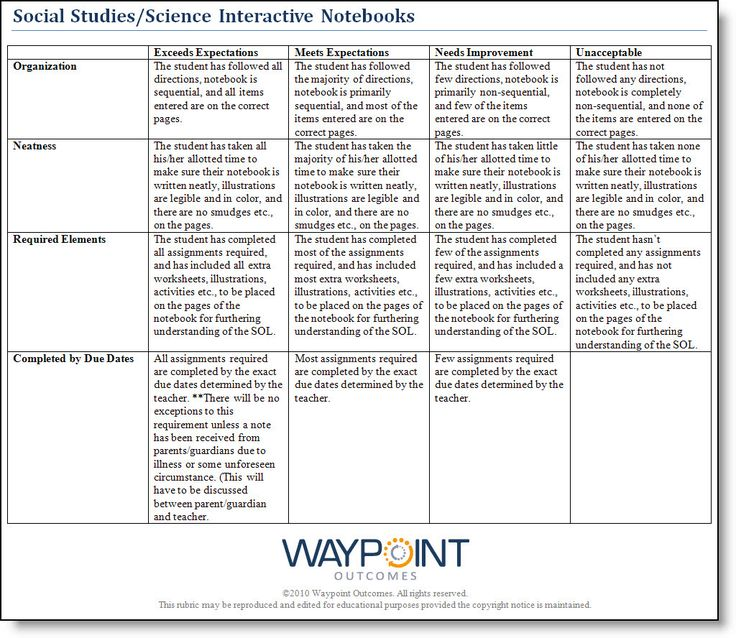 25 best ideas about science notebook rubric on pinterest for History rubric template