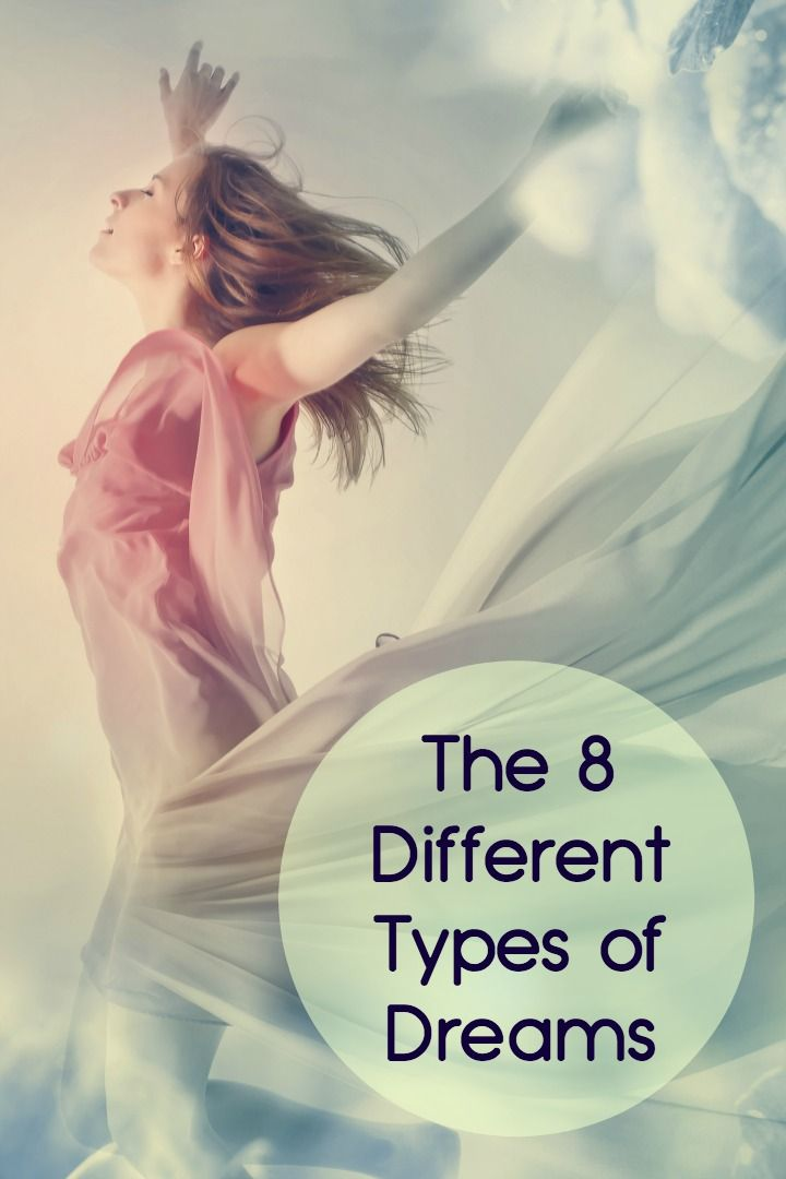 a description of the different types of speeches Personality types read about our framework get a concrete, accurate description of who you are and why you do things the way you do, for free take a free test.