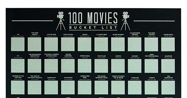 How Many Of The 100 Best Movies Of All Time Have You Seen