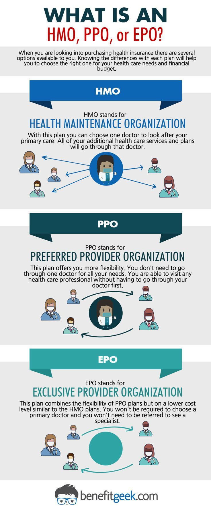 218 best images about Health Insurance Marketing / Managed ...