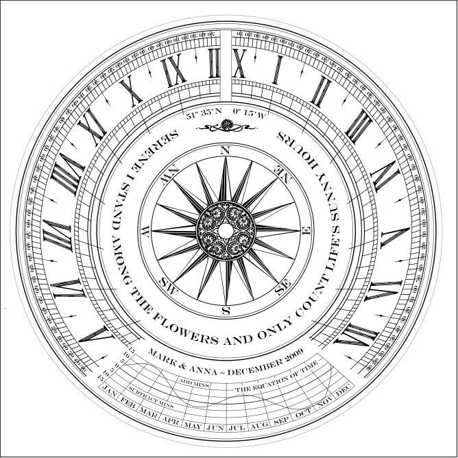 40 best Of Alchemists \ Men images on Pinterest Alchemist - polar graph paper