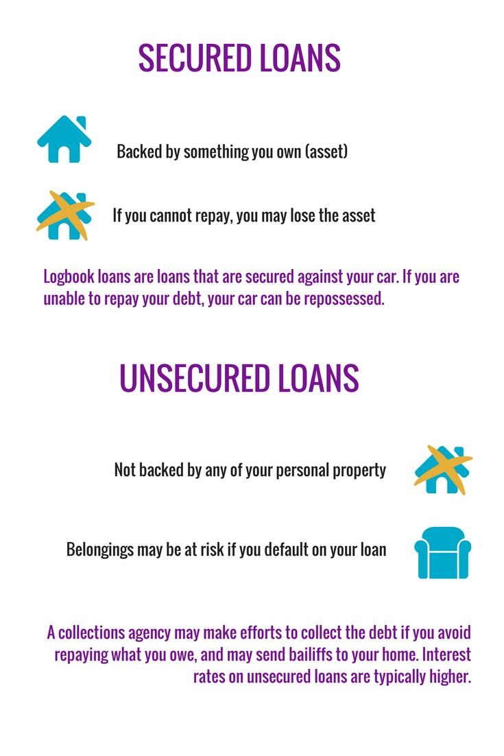 The Uk Loan Market Explained Cash Lady Takes A Close Examination Unsecured Loans Loan Infographic