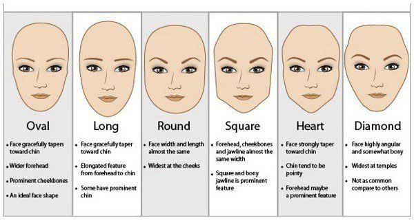 Hairstyle Face Shape Hairstyles Face Shapes Oval Face Hairstyles