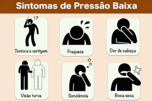 Pressão Arterial Baixa minutoenfermagem.com.br