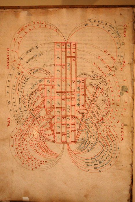 The 'Celestial Harp'- a theory that the movement of the stars and planets was related to music- a Medieval manuscript on exhibit at the Getty Research Institute at the Getty Center