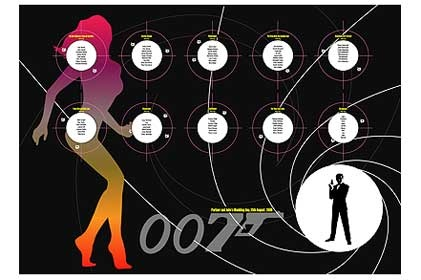 James Bond theme Table Plan